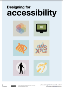 A set of posters on how to design for accessibility