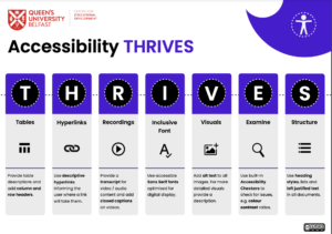 Accessibility Thrives