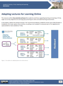 Adapting Lectures for Learning Online