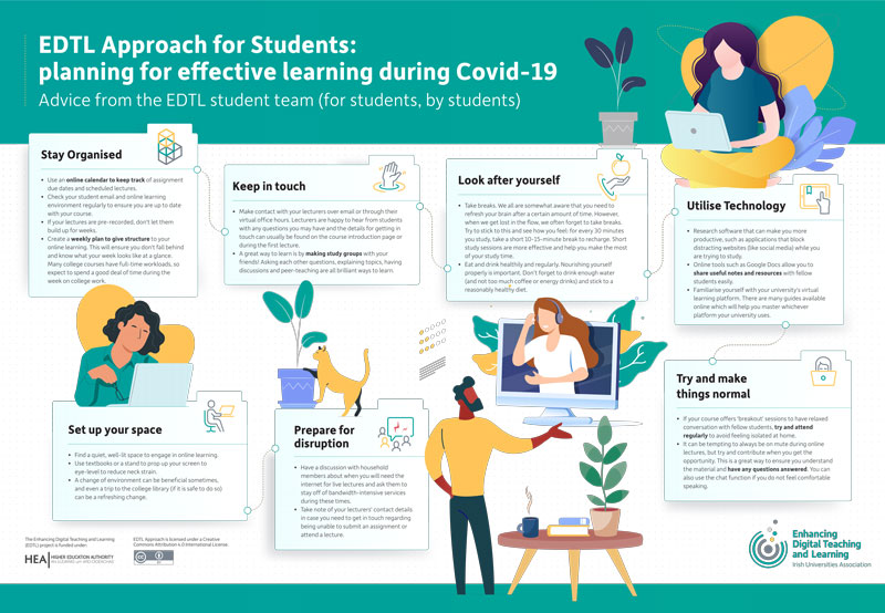 EDTL Approach for Students: planning for effective learning during Covid-19