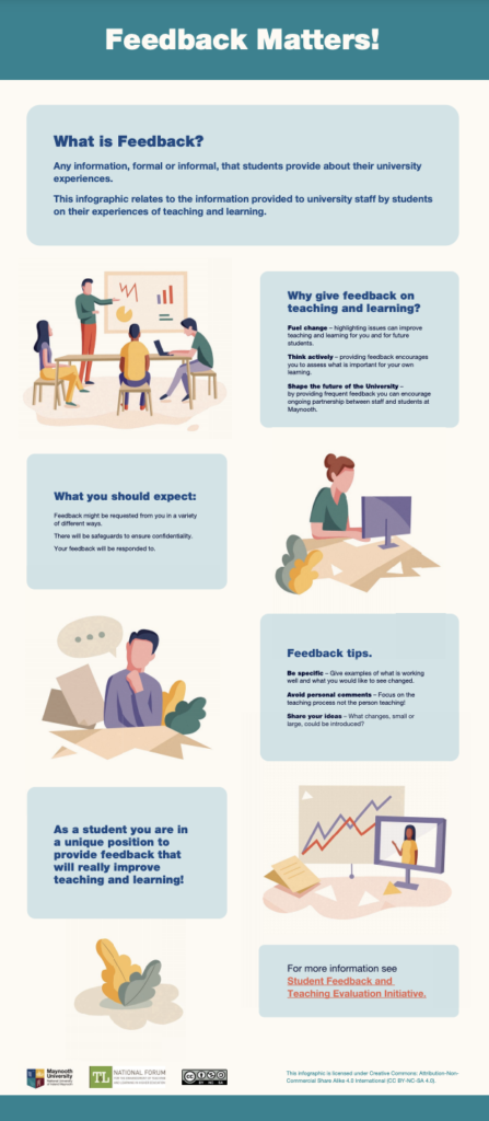 Infographic for Students – Feedback Matters