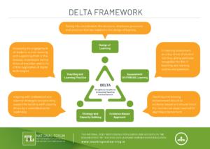DELTA Framework Overview