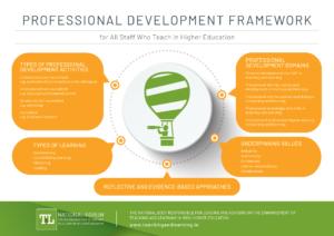 Professional Development Framework Overview