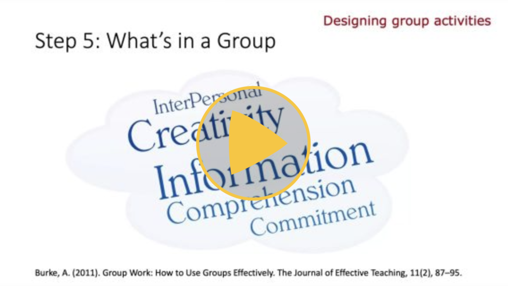 Supporting online learners & group work
